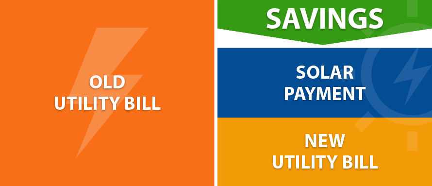 unitedsolar-philippines-business-government-savings