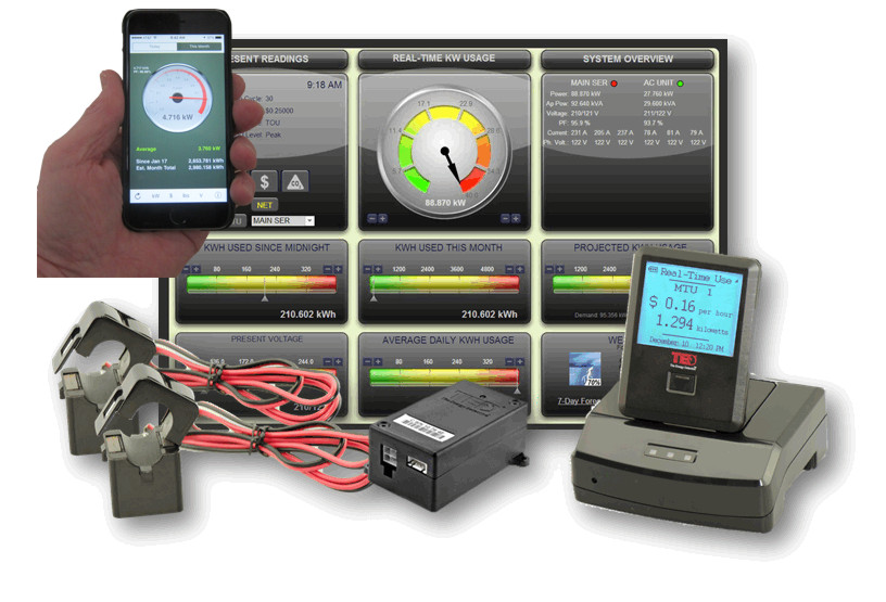 Commercial Energy Monitoring System : Home energy monitoring unitedsolar ph
